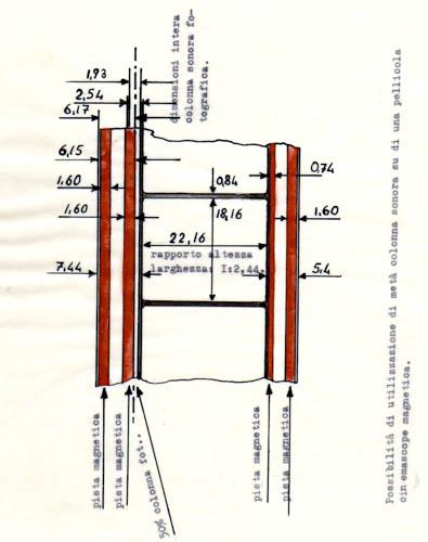 020-spiegazione-cronologica