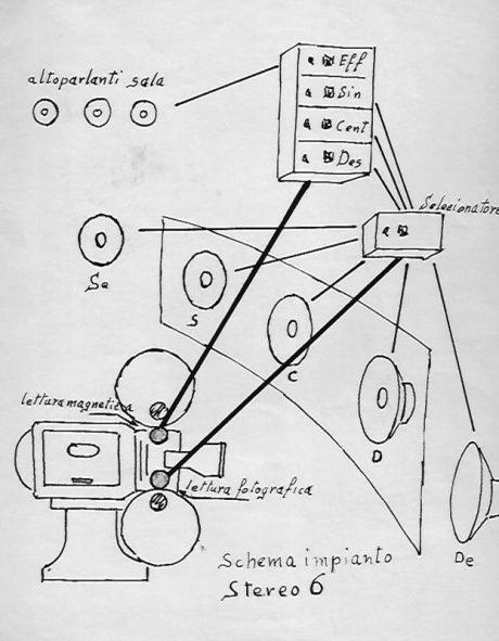 stereo-sei0001